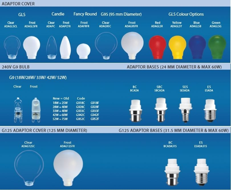 convertible bulbs options